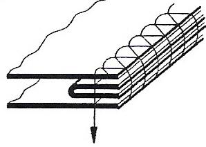 Aparelho de filete tecido plano