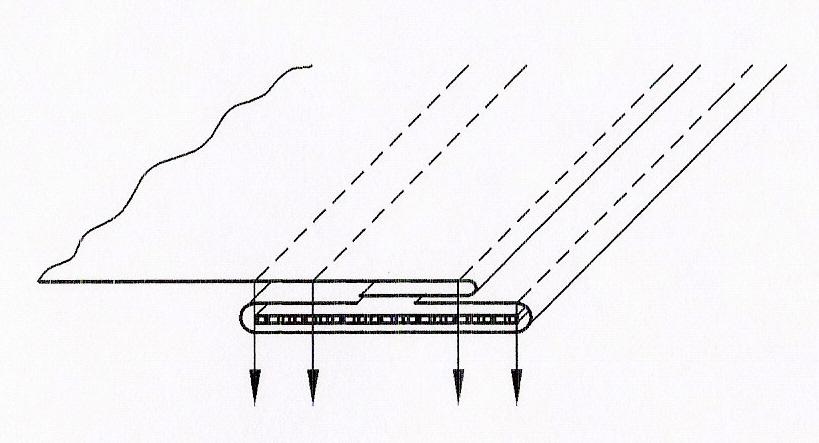 Aparelho de tiras para multi-agulhas com elástico por baixo